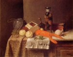 William Michael Harnett - Bilder Gemälde - Still Life with Le Figaro