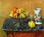 Gustave Loiseau  - Bilder Gemälde - Dish of Apples and Pitcher