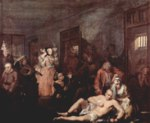 William Hogarth - Bilder Gemälde - Das Irrenhaus